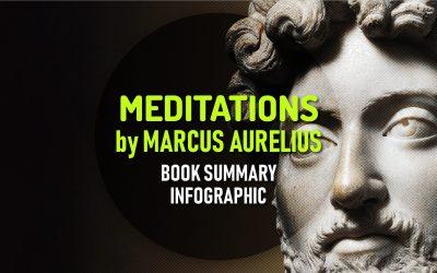 Book Summary Infographic – Meditations by Marcus Aurelius